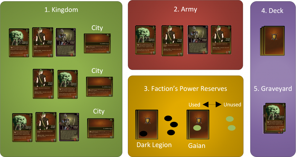 Awesome Rules Concept Table Layout.png