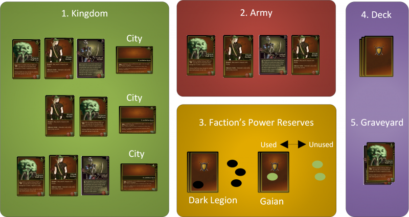 File:Awesome Rules Concept Table Layout.png
