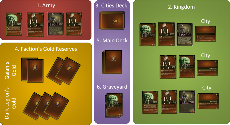 File:Alternative Rules Concept Table Layout.png
